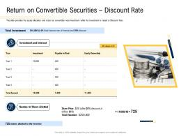Return On Convertible Securities Discount Rate Convertible Securities Funding Pitch Deck Ppt Powerpoint