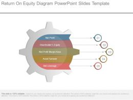 Return On Equity Diagram Powerpoint Slides Template