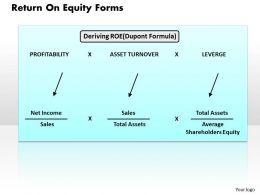 Return On Equity Forms Powerpoint Presentation Slide Template