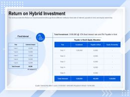 Return On Hybrid Investment Fixed Interest Ppt Powerpoint Presentation Themes