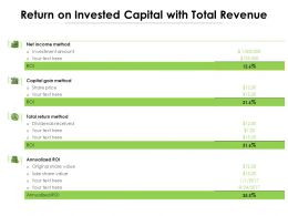 Return On Invested Capital With Total Revenue