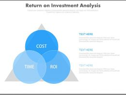 Return On Investment Analysis Ppt Slides