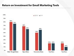 Return On Investment For Email Marketing Tools