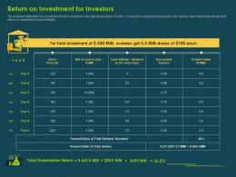 Return On Investment For Investors Investment Banking Collection Ppt Portrait