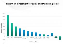 Return On Investment For Sales And Marketing Tools