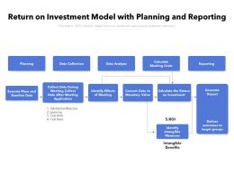Return On Investment Model With Planning And Reporting