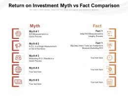 Return On Investment Myth Vs Fact Comparison