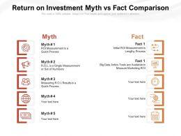 Return On Investment Myth Vs Fact Comparison