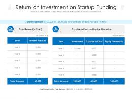 Return On Investment On Startup Funding