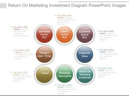 Return On Marketing Investment Diagram Powerpoint Images
