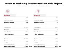 Return On Marketing Investment For Multiple Projects