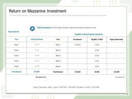 Return On Mezzanine Investment Fixed Interest Ppt Powerpoint Presentation Maker