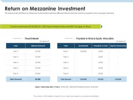 Return On Mezzanine Investment Investment Pitch To Raise Funds From Mezzanine Debt Ppt Ideas
