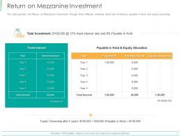 Return On Mezzanine Investment Ppt Powerpoint Presentation Portfolio Ideas