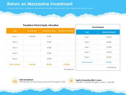 Return On Mezzanine Investment Ppt Powerpoint Presentation Visual Aids Infographic Template