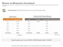 Return On Mezzanine Investment Subordinated Loan Funding Pitch Deck Ppt Powerpoint Presentation Tips