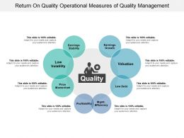 Return On Quality Operational Measures Of Quality Management