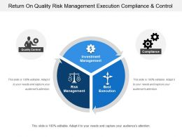 Return On Quality Risk Management Execution Compliance And Control