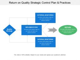 Return On Quality Strategic Control Plan And Practices