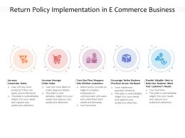 Return Policy Implementation In E Commerce Business