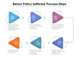 Return Policy Software Process Steps