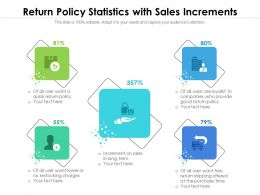 Return Policy Statistics With Sales Increments