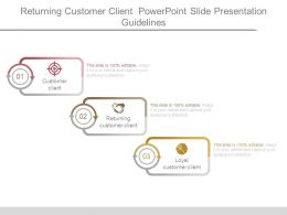 Returning Customer Client Powerpoint Slide Presentation Guidelines