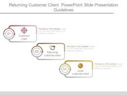returning_customer_client_powerpoint_slide_presentation_guidelines_Slide01
