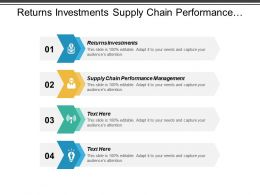 Returns Investments Supply Chain Performance Management Sales Databases Cpb