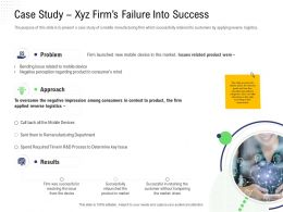 Returns Management Case Study Xyz Firms Failure Into Success Approach Ppt Introduction