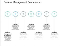 Returns Management Ecommerce Ppt Powerpoint Presentation Icon Display Cpb