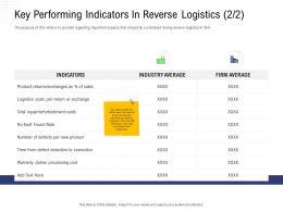 Returns Management Key Performing Indicators In Reverse Logistics Logistics Costs Ppts Shows