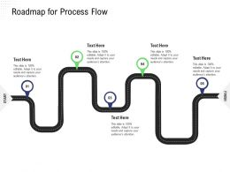 Returns Management Strategy Roadmap For Process Flow Audiences Attention Ppt Template