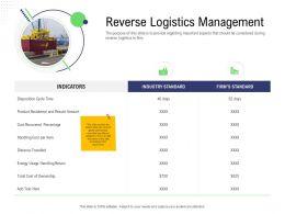 Returns Management Supply Chain Reverse Logistics Management Indicators Ppts Ideas