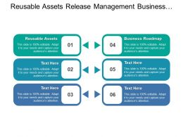 Reusable Assets Release Management Business Roadmap Priorities Technology Roadmap