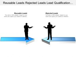 Reusable Leads Rejected Leads Lead Qualification Account Manager
