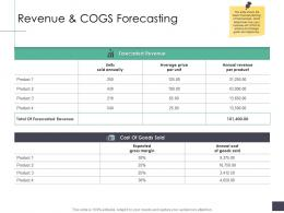 Revenue And Cogs Forecasting Business Analysi Overview Ppt Designs