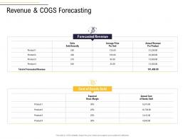Revenue And Cogs Forecasting Business Process Analysis Ppt Rules