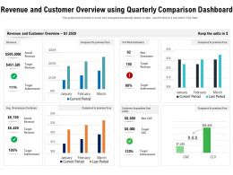 Revenue And Customer Overview Using Quarterly Comparison Dashboard
