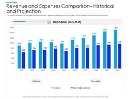 Revenue And Expenses Comparison Historical Projection Equity Secondaries Pitch Deck Ppt Themes