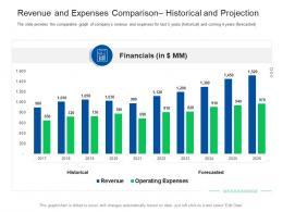 Revenue And Expenses Comparison Investor Pitch Presentation Raise Funds Financial Market