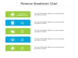 Revenue Breakdown Chart Ppt Powerpoint Presentation Outline Samples Cpb