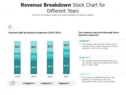 Revenue Breakdown Stack Chart For Different Years
