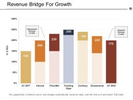 Revenue Bridge For Growth