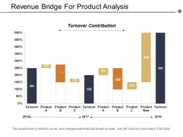 Revenue Bridge For Product Analysis