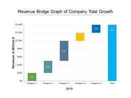 Revenue Bridge Graph Of Company Total Growth