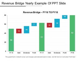 Revenue Bridge Yearly Example Of Ppt Slide