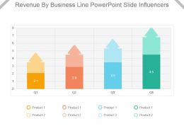 Revenue By Business Line Powerpoint Slide Influencers