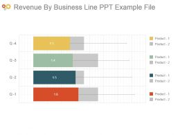 Revenue By Business Line Ppt Example File