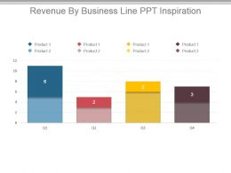 Revenue By Business Line Ppt Inspiration